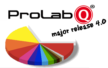 Prolab.Q new major release now available