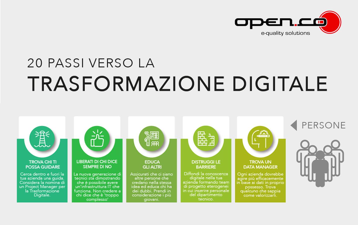 Guida alla trasformazione digitale