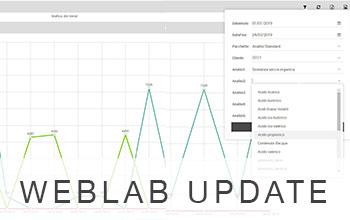 Weblab update