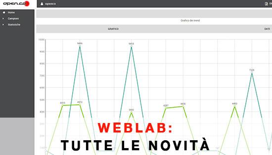 Open-Co presenta le novità di Weblab