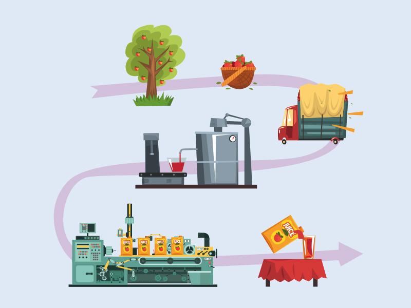 certificazione prodotti alimentari open-co