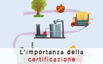 L'importanza della certificazione dei prodotti