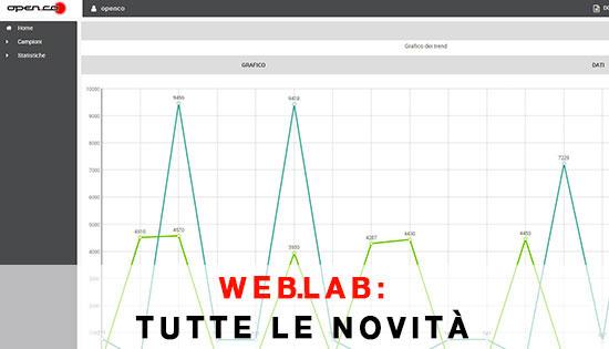 Web.Lab il portale LIMS